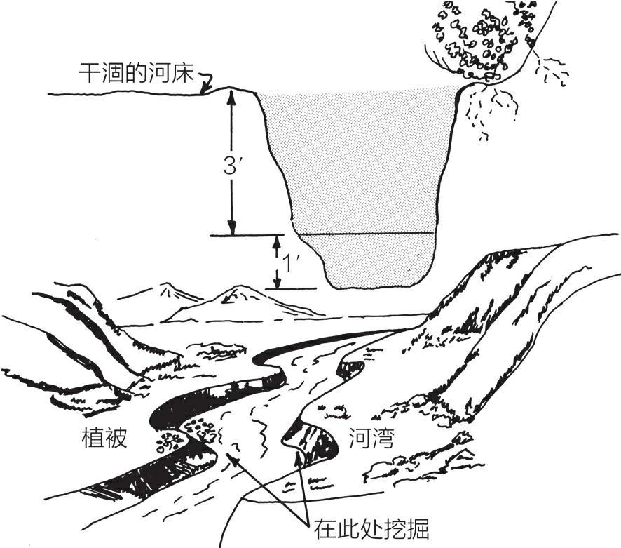 干涸河床下的水源