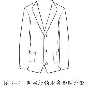 两粒扣的修身西装外套