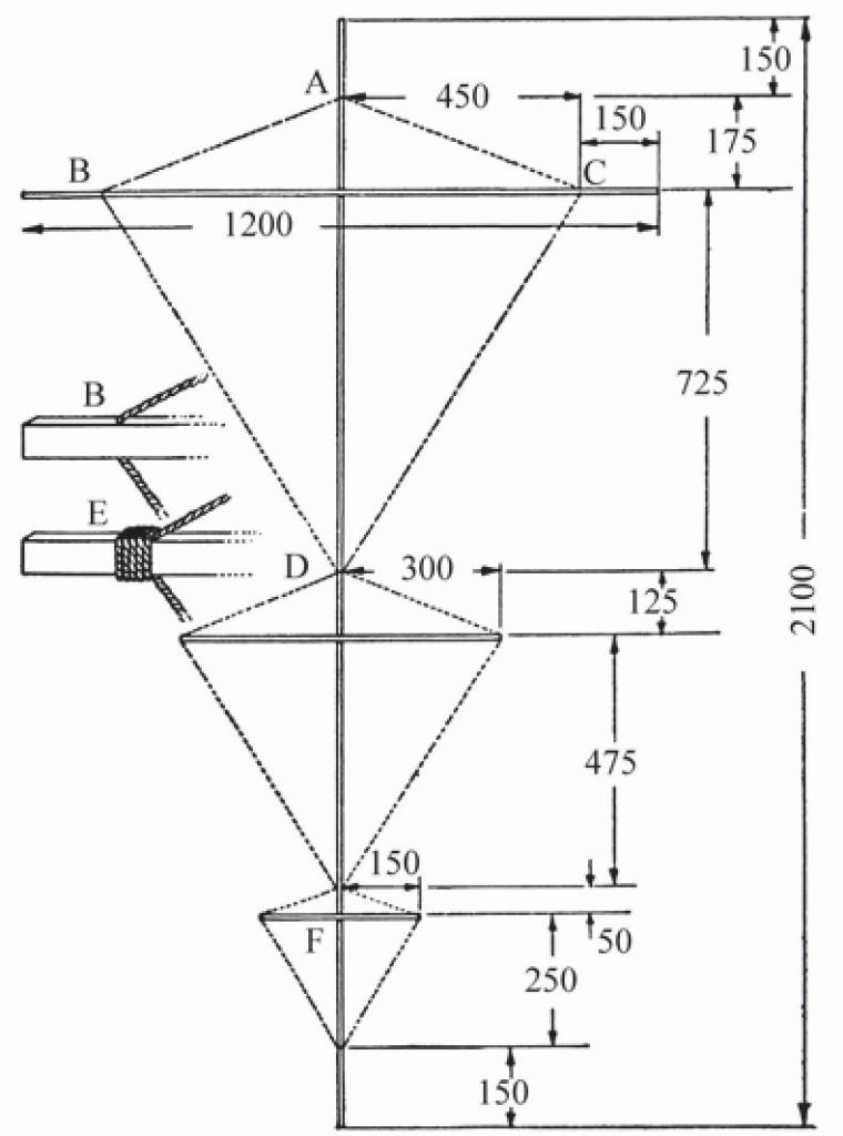 风筝的脊骨结构。(单位:毫米)