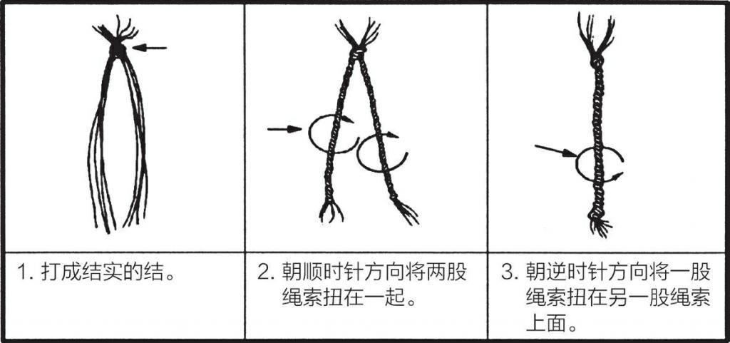 将植物纤维编织成绳索