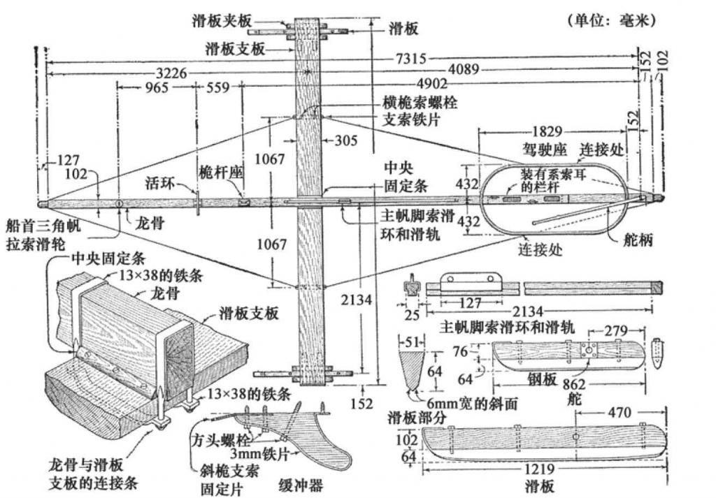 龙骨、滑板支板、滑板的细节图。注意滑板边缘的弧度和驾驶座连接处的位置。