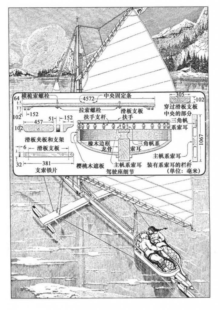 图中显示了通用的冰上快艇的一般结构,如果按文中的方法建造,制作出来的快艇的速度虽不适合比赛,但是容易操控且安全性高。