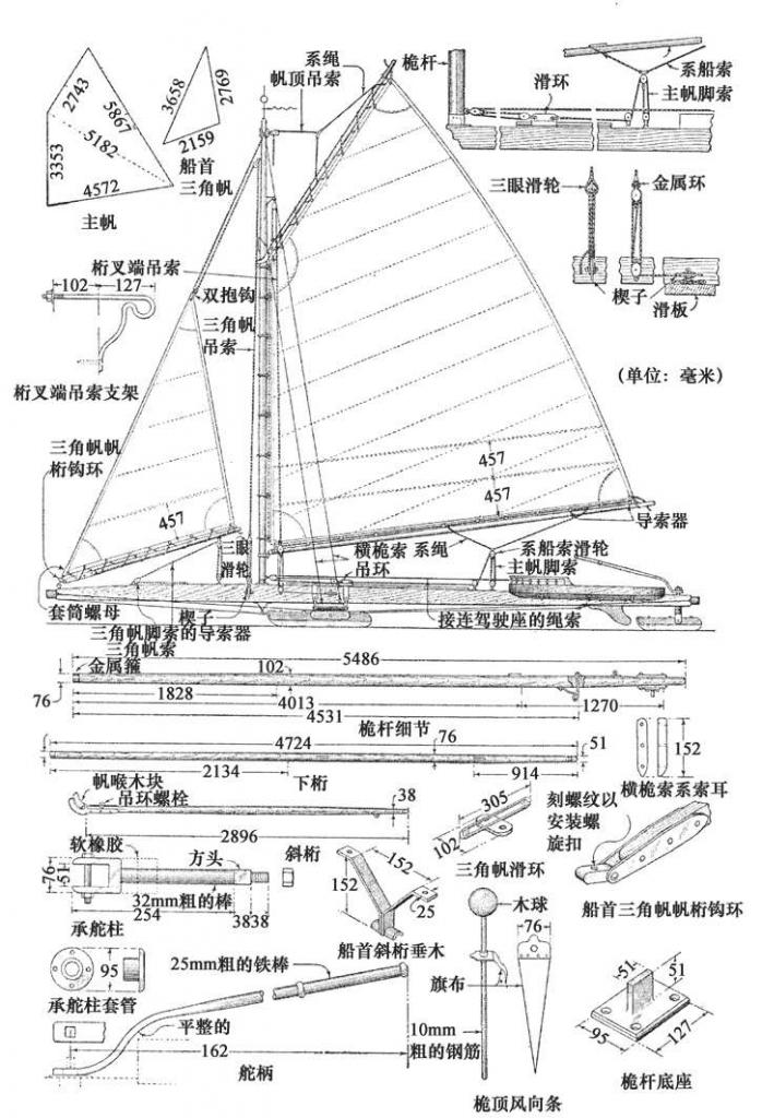 帆、绳索、船体部件的细节图。右上角是为主帆安装绳索的细节图。下面是将船首三角帆、斜桁尖头和帆喉升降索固定在滑轮上的方法。