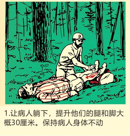 让病人躺下,提升他们的腿和脚大概30厘米。保持病人身体不动