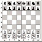 国际象棋规则