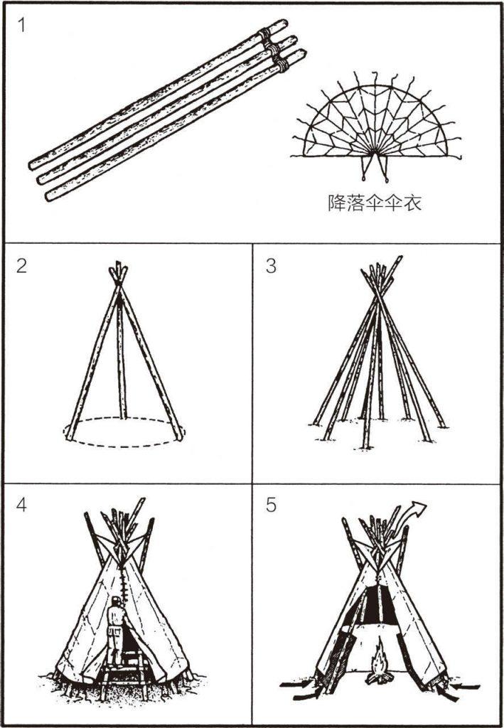 三杆降落伞锥形帐篷