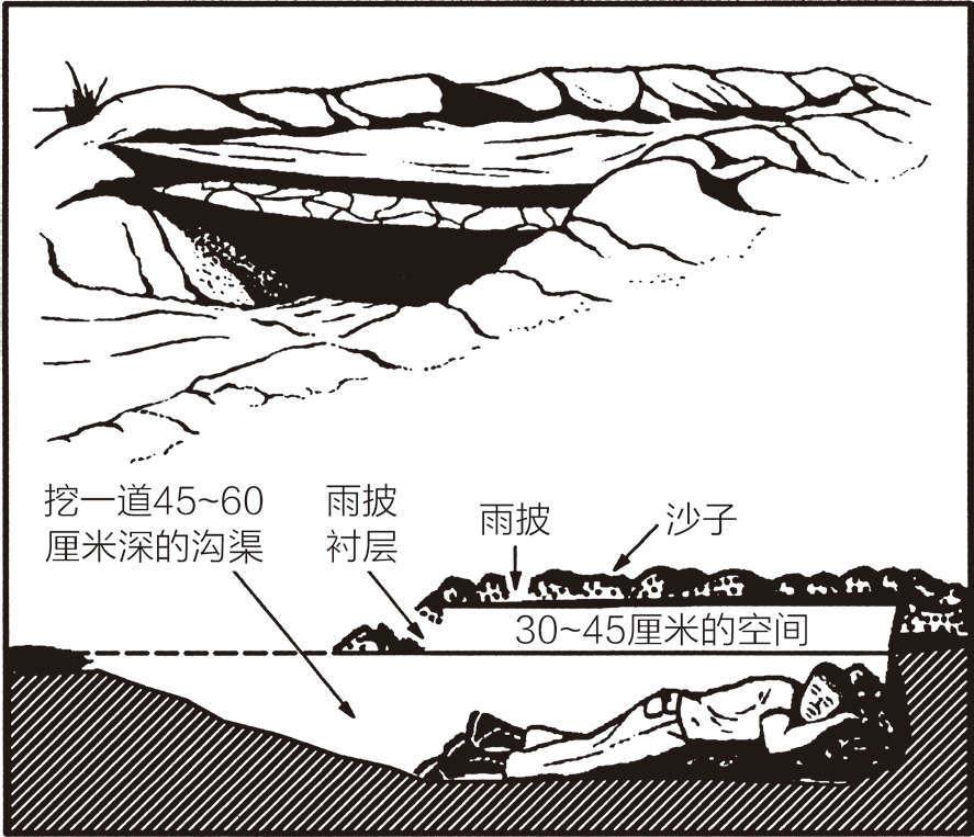 荒漠地下掩体