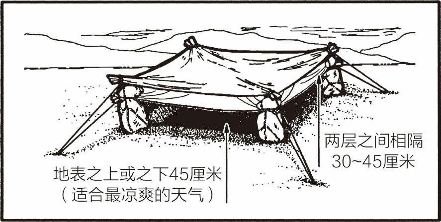 开放式荒漠掩体