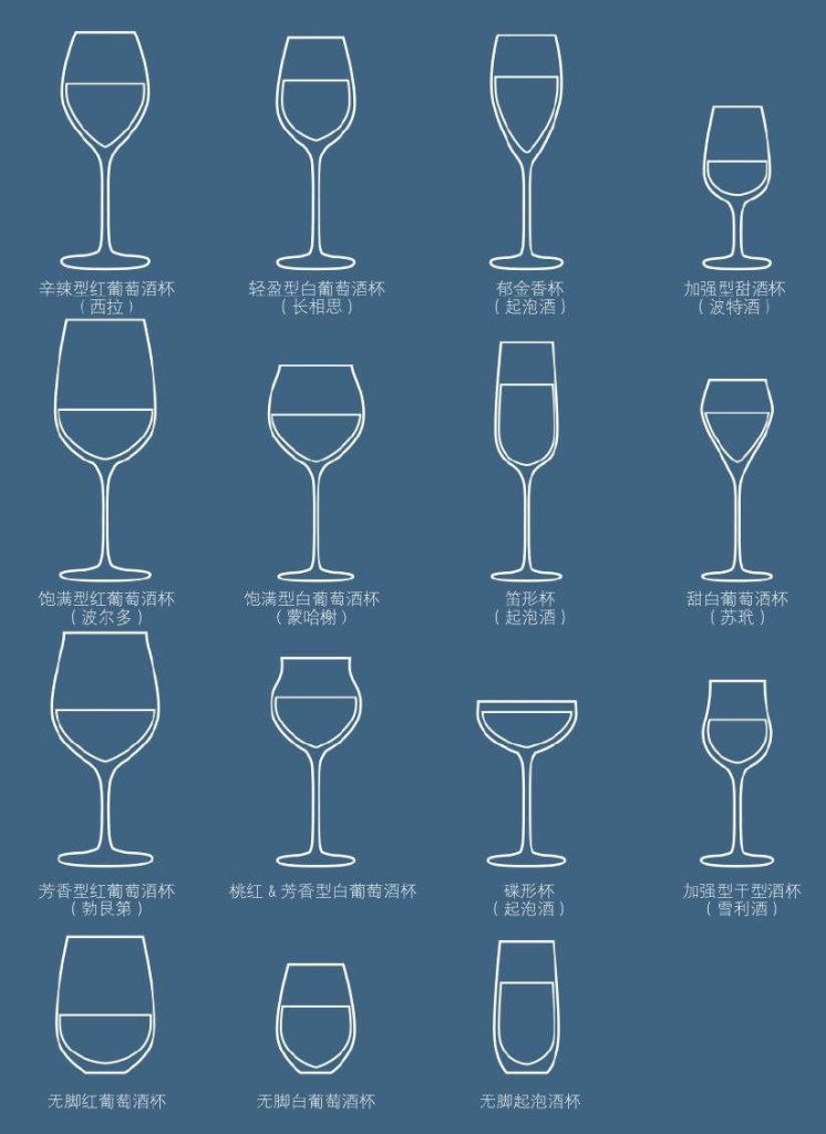 红酒杯种类