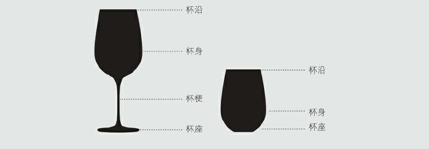 红酒杯部位名称