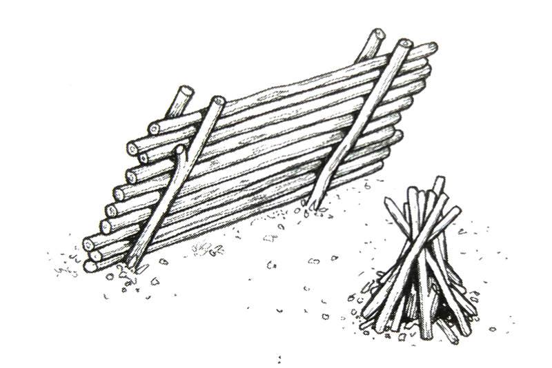 荒野求生手册——生火篇