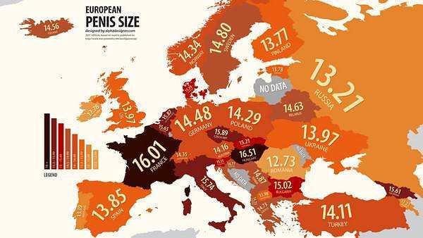 欧洲平均的勃起长度为14.46cm