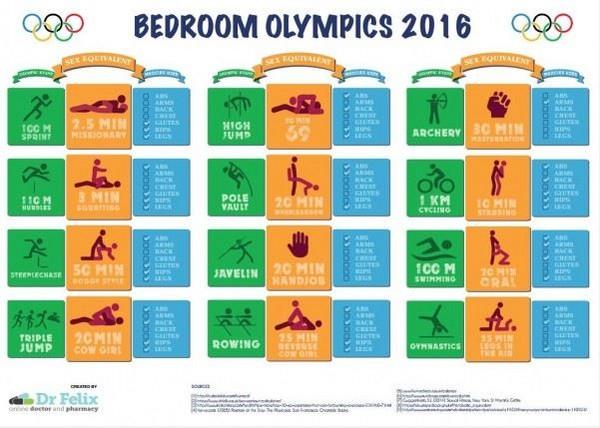2016卧室奥运会