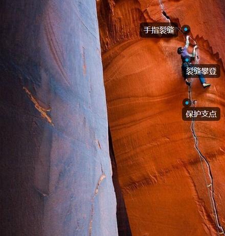 裂缝攀登 crack climbing