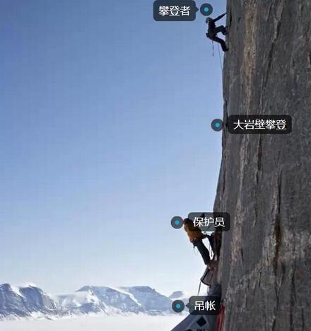 大岩壁攀登 Big Wall Climbing