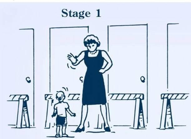 小时候:消极自由低,积极自由低