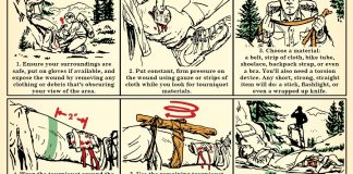 如何制作与使用止血带
