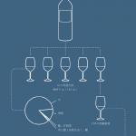 葡萄酒的成分